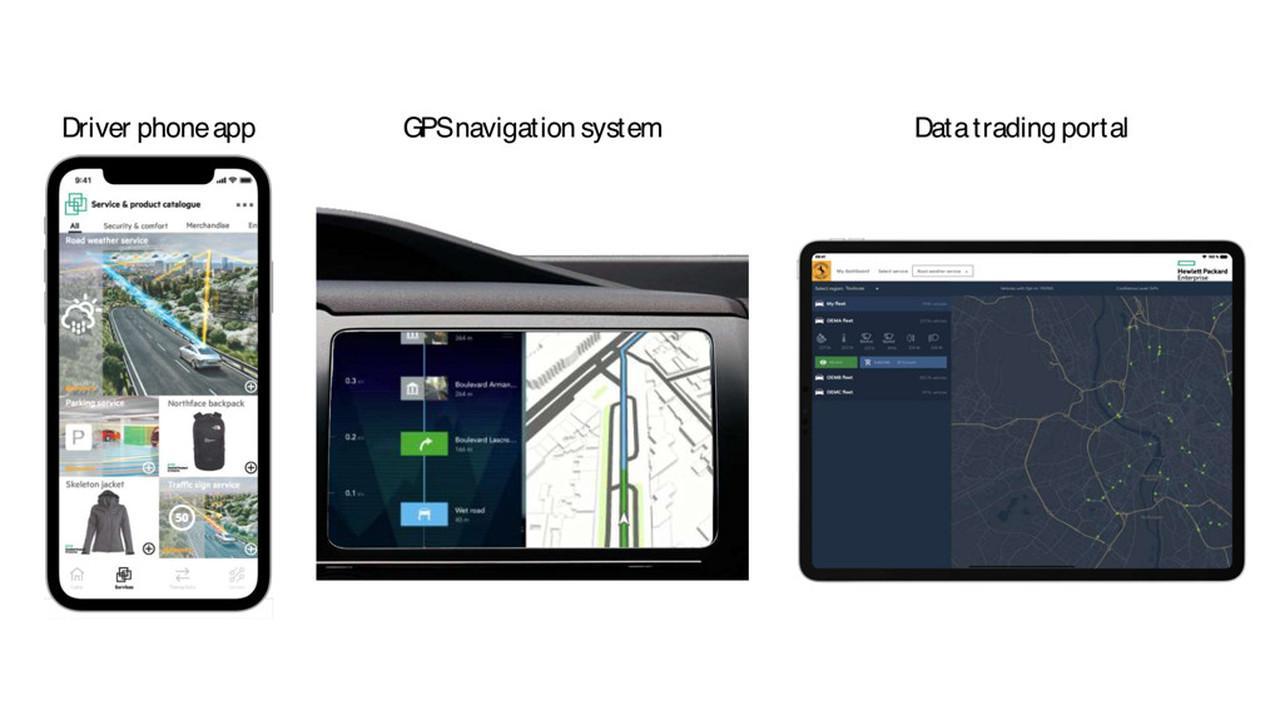 Автомобилисты смогут продавать данные со своих машин в блокчейн-приложении