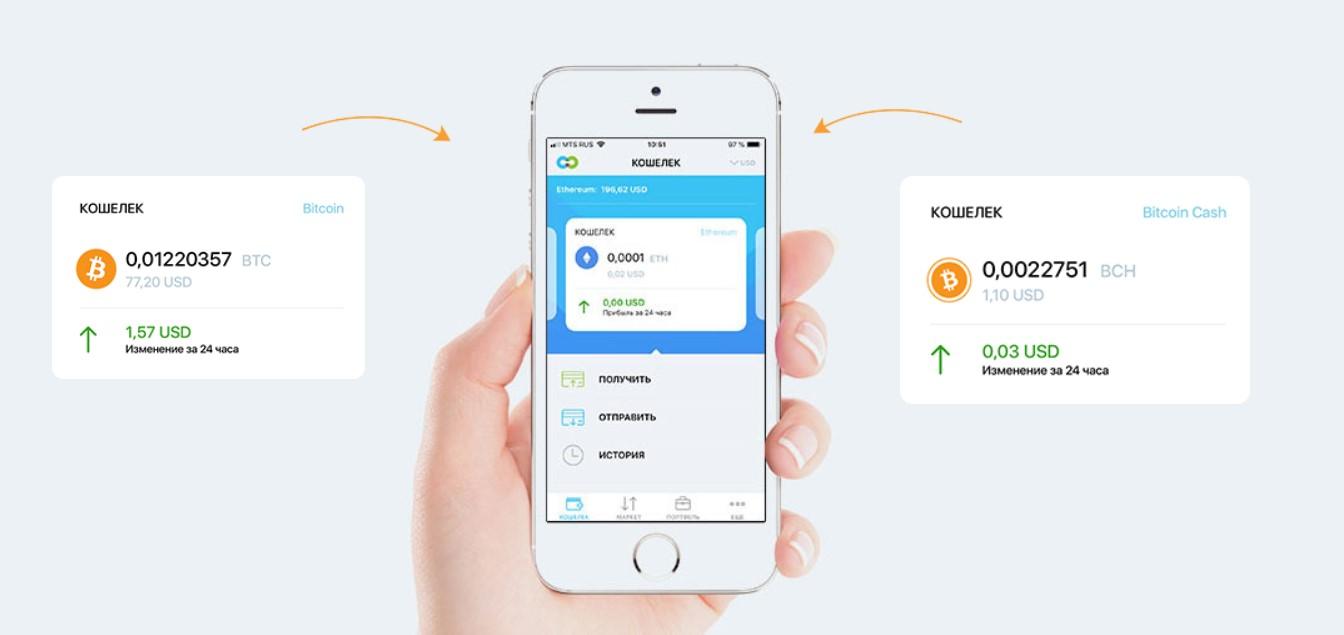 Купить и продать биткоин на Totalcoin проще, чем на Localbitcoins