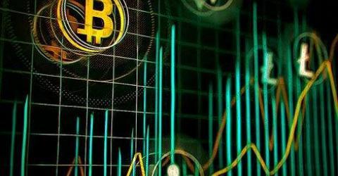 Курс биткоина за ночь вырос на 13% и превысил $4650